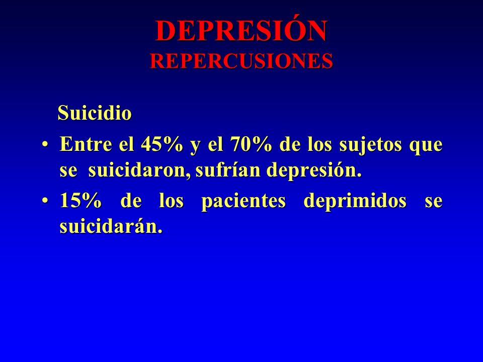 DEPRESIÓN REPERCUSIONES Suicidio Suicidio Entre el 45% y el 70% de los sujetos que se suicidaron, sufrían depresión.Entre el 45% y el 70% de los sujet
