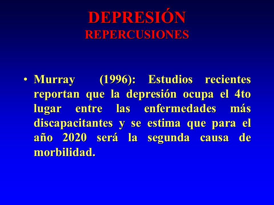 DEPRESIÓN REPERCUSIONES Murray (1996): Estudios recientes reportan que la depresión ocupa el 4to lugar entre las enfermedades más discapacitantes y se