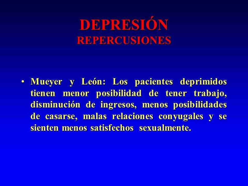 DEPRESIÓN REPERCUSIONES Mueyer y León: Los pacientes deprimidos tienen menor posibilidad de tener trabajo, disminución de ingresos, menos posibilidade