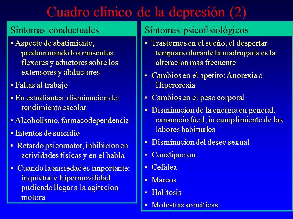 Cuadro clínico de la depresión (2) Síntomas conductuales Aspecto de abatimiento, predominando los musculos flexores y aductores sobre los extensores y