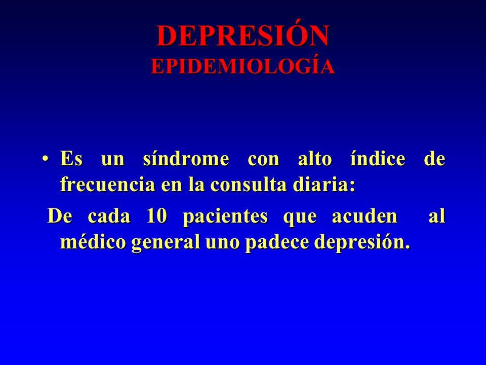 DEPRESIÓN EPIDEMIOLOGÍA Es un síndrome con alto índice de frecuencia en la consulta diaria:Es un síndrome con alto índice de frecuencia en la consulta