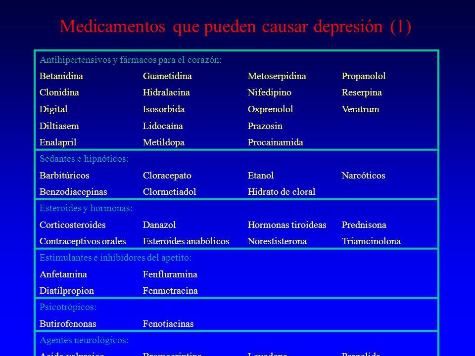 Medicamentos que pueden causar depresión (1) Antihipertensivos y fármacos para el corazón: BetanidinaGuanetidinaMetoserpidinaPropanolol ClonidinaHidra