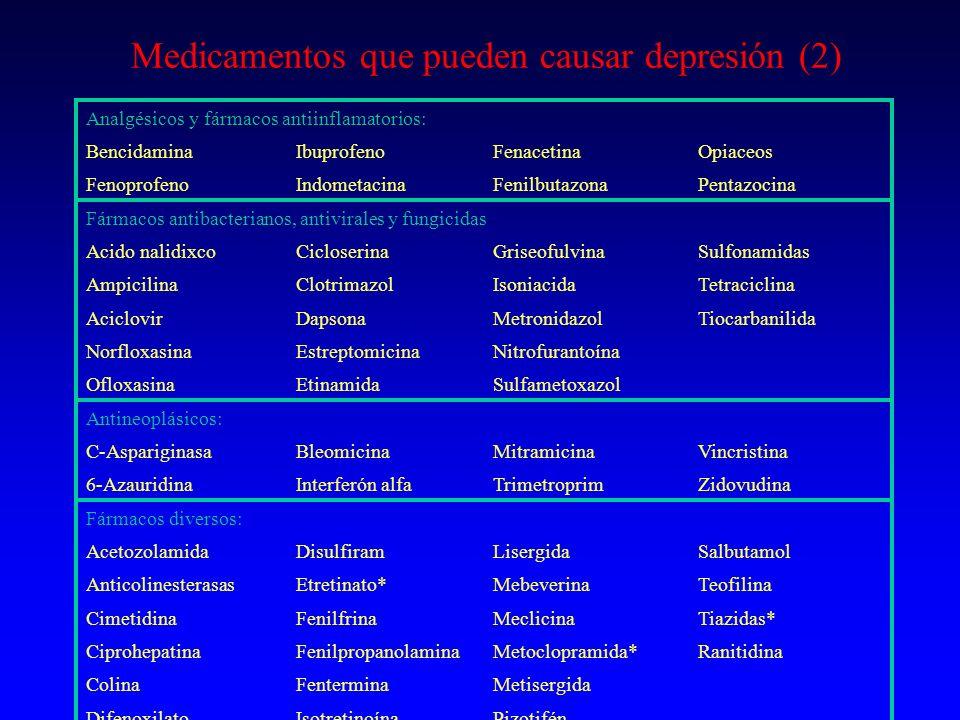 Medicamentos que pueden causar depresión (2) Analgésicos y fármacos antiinflamatorios: BencidaminaIbuprofenoFenacetinaOpiaceos FenoprofenoIndometacina