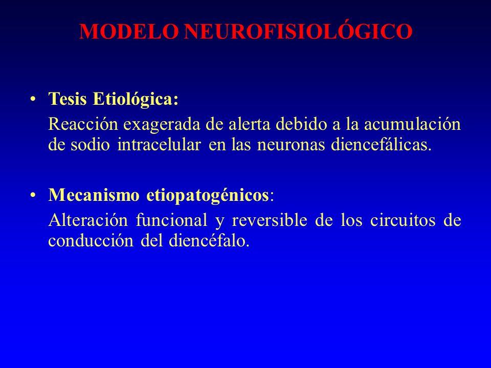 MODELO NEUROFISIOLÓGICO Tesis Etiológica: Reacción exagerada de alerta debido a la acumulación de sodio intracelular en las neuronas diencefálicas. Me