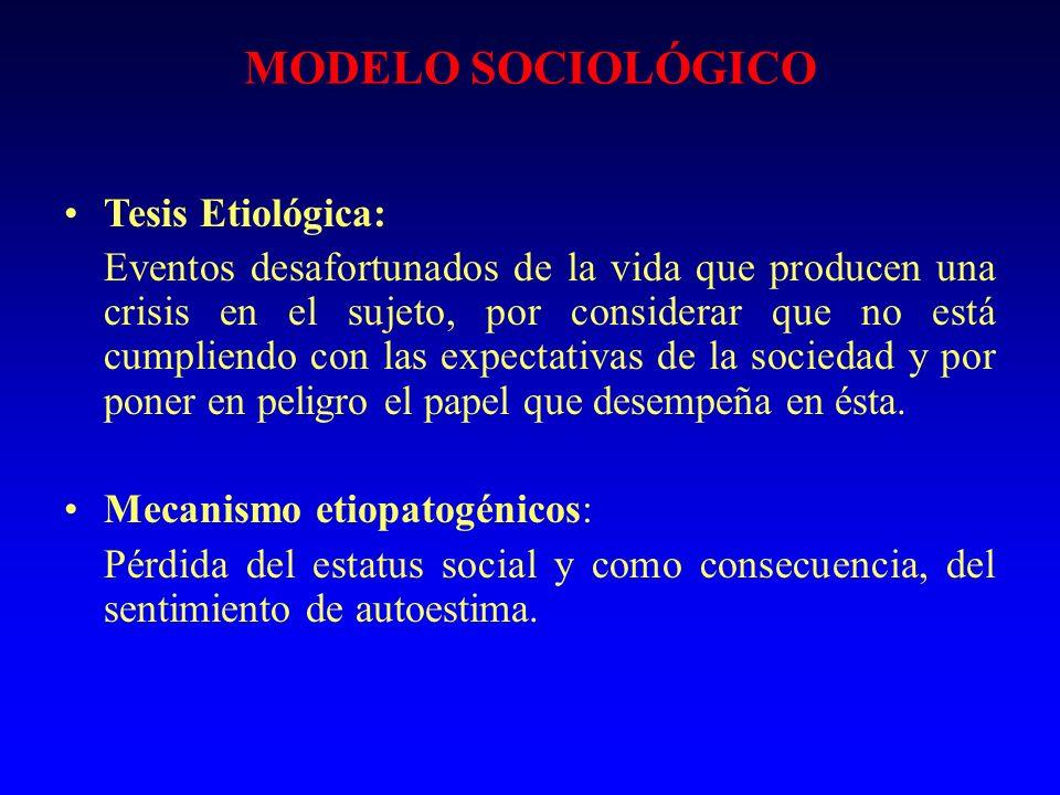 MODELO SOCIOLÓGICO Tesis Etiológica: Eventos desafortunados de la vida que producen una crisis en el sujeto, por considerar que no está cumpliendo con