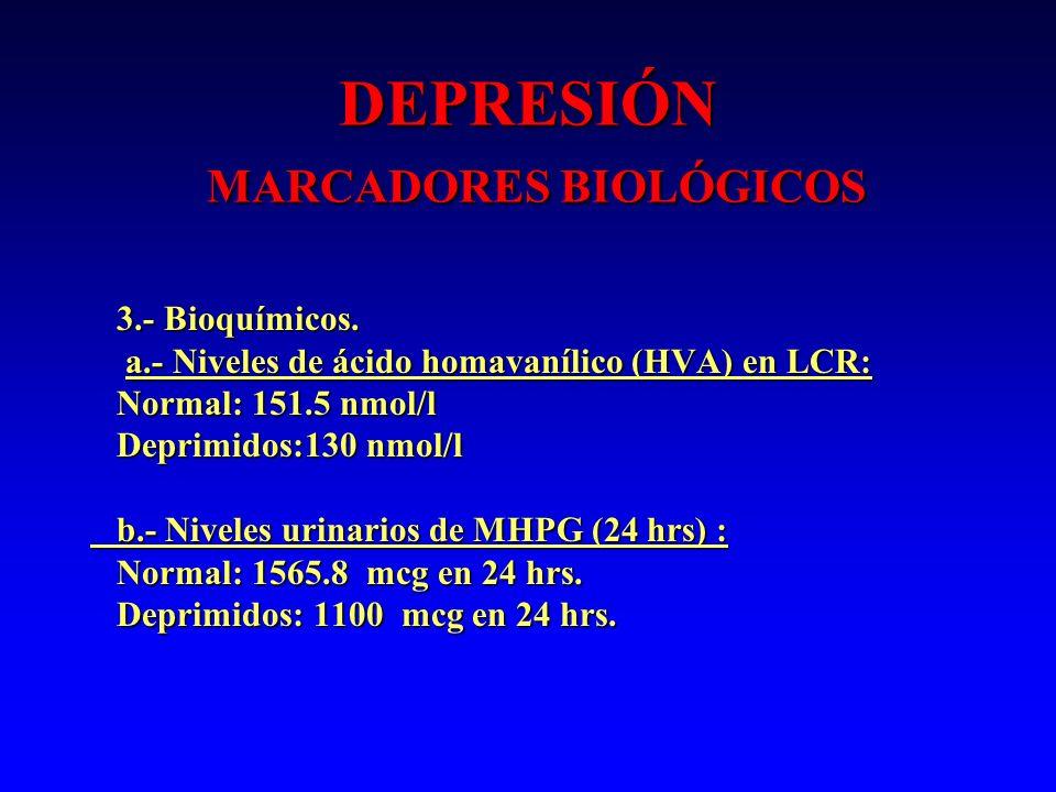 DEPRESIÓN MARCADORES BIOLÓGICOS 3.- Bioquímicos. 3.- Bioquímicos. a.- Niveles de ácido homavanílico (HVA) en LCR: a.- Niveles de ácido homavanílico (H