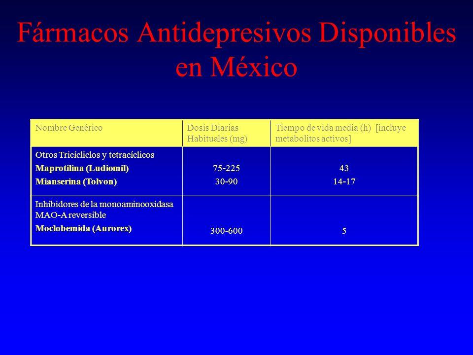 Fármacos Antidepresivos Disponibles en México Nombre Genérico Dosis Diarias Habituales (mg) Tiempo de vida media (h) [incluye metabolitos activos] Otr