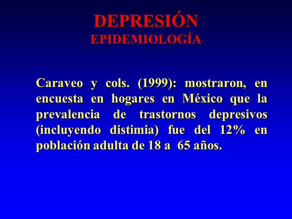 DEPRESIÓN EPIDEMIOLOGÍA Caraveo y cols. (1999): mostraron, en encuesta en hogares en México que la prevalencia de trastornos depresivos (incluyendo di