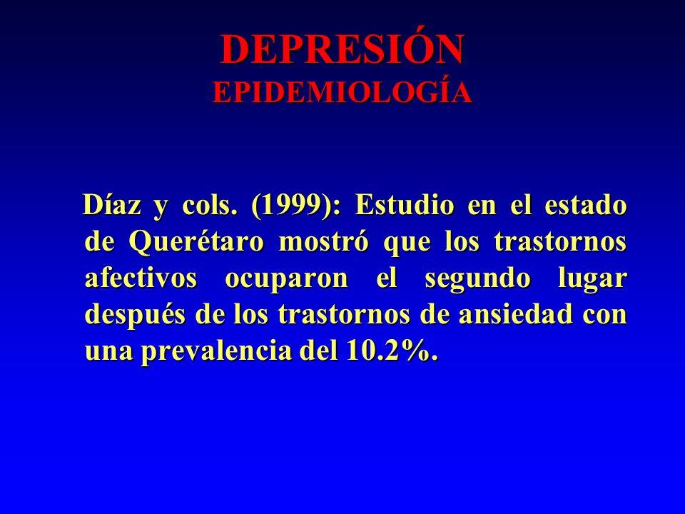 DEPRESIÓN EPIDEMIOLOGÍA Díaz y cols. (1999): Estudio en el estado de Querétaro mostró que los trastornos afectivos ocuparon el segundo lugar después d