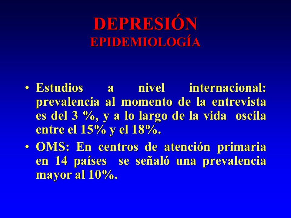 DEPRESIÓN EPIDEMIOLOGÍA Estudios a nivel internacional: prevalencia al momento de la entrevista es del 3 %, y a lo largo de la vida oscila entre el 15
