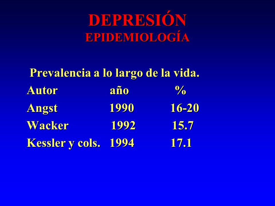 DEPRESIÓN EPIDEMIOLOGÍA Prevalencia a lo largo de la vida. Prevalencia a lo largo de la vida. Autor año % Autor año % Angst 1990 16-20 Angst 1990 16-2