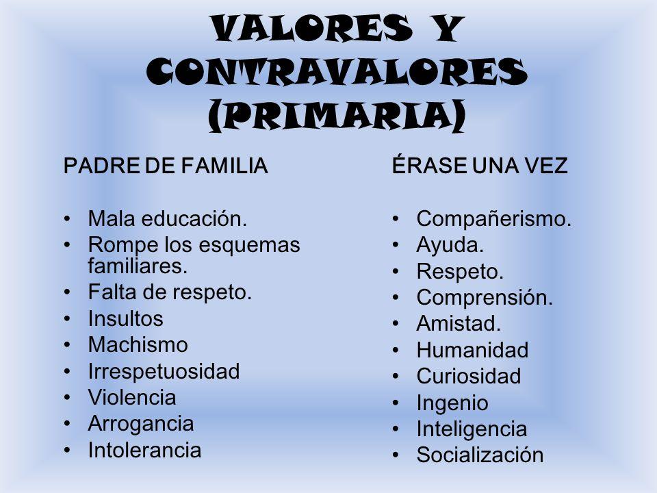 VALORES Y CONTRAVALORES (PRIMARIA) PADRE DE FAMILIA Mala educación. Rompe los esquemas familiares. Falta de respeto. Insultos Machismo Irrespetuosidad