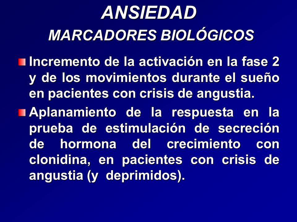 ANSIEDAD MARCADORES BIOLÓGICOS Incremento de la activación en la fase 2 y de los movimientos durante el sueño en pacientes con crisis de angustia. Apl