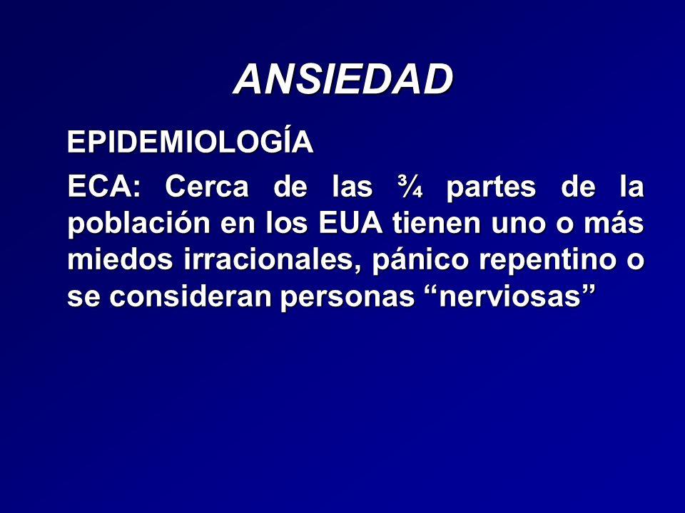 ANSIEDAD EPIDEMIOLOGÍA EPIDEMIOLOGÍA ECA: Las crisis de angustia son consideradas el trastorno de ansiedad más importante.