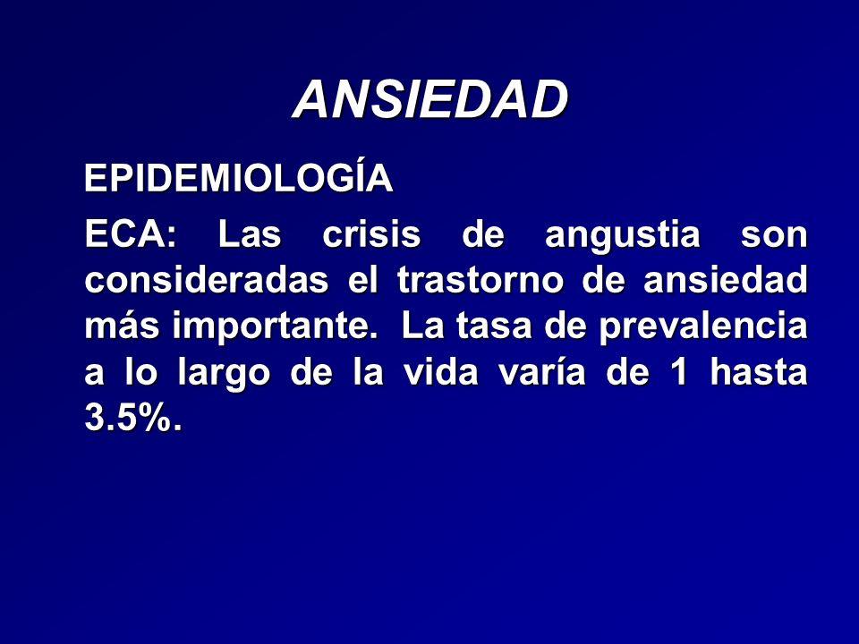ANSIEDAD EPIDEMIOLOGÍA EPIDEMIOLOGÍA Wittchen, EUA (1994): La prevalencia entre los 15 y 45 años para la ansiedad generalizada fue de 3.1% en un año y 5.1% a lo largo de la vida.