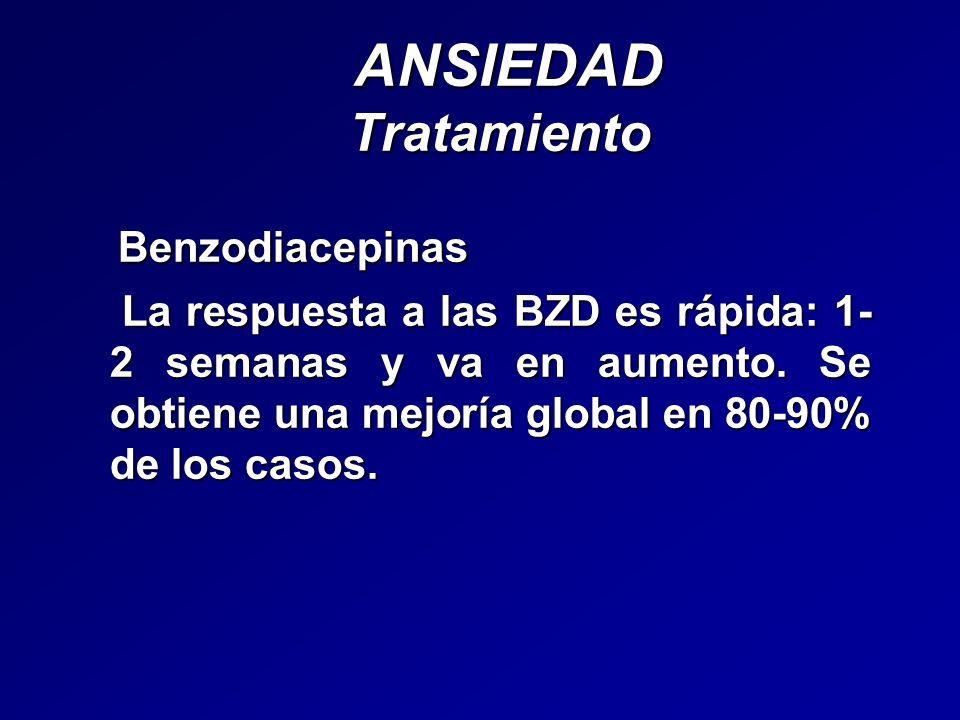 ANSIEDAD Tratamiento ANSIEDAD Tratamiento Benzodiacepinas Benzodiacepinas La respuesta a las BZD es rápida: 1- 2 semanas y va en aumento. Se obtiene u