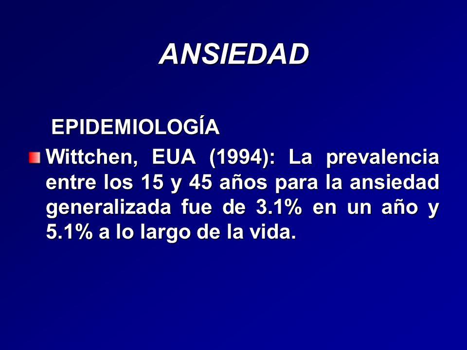 ANSIEDAD EPIDEMIOLOGÍA EPIDEMIOLOGÍA Wittchen, EUA (1994): La prevalencia entre los 15 y 45 años para la ansiedad generalizada fue de 3.1% en un año y
