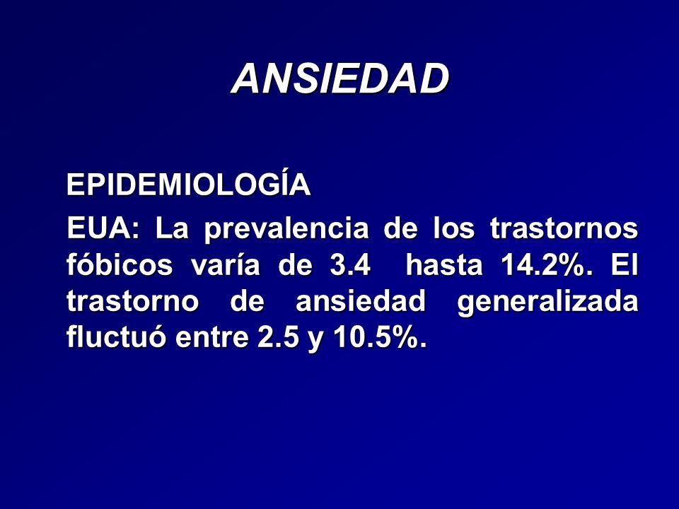 ANSIEDAD EPIDEMIOLOGÍA EPIDEMIOLOGÍA EUA: La prevalencia de los trastornos fóbicos varía de 3.4 hasta 14.2%. El trastorno de ansiedad generalizada flu