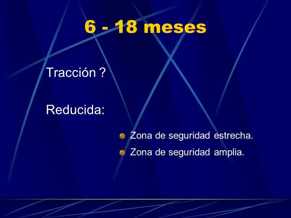 6 a 18 meses NO REDUCIDA Tenotomía de aductores y psoas (?) Reducción cerrada.