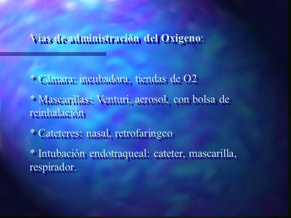 Indicación de oxígenoterapia: Está indicado en aquellos procesos patológicos que conducen a hipoxia. Indicación de oxígenoterapia: Está indicado en aq