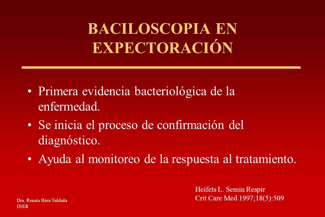 BACILOSCOPIA EN EXPECTORACIÓN Primera evidencia bacteriológica de la enfermedad. Se inicia el proceso de confirmación del diagnóstico. Ayuda al monito