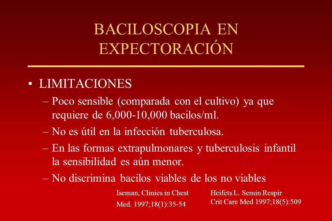 BACILOSCOPIA EN EXPECTORACIÓN LIMITACIONES –Poco sensible (comparada con el cultivo) ya que requiere de 6,000-10,000 bacilos/ml. –No es útil en la inf