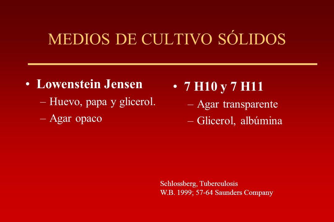 MEDIOS DE CULTIVO SÓLIDOS Lowenstein Jensen –Huevo, papa y glicerol. –Agar opaco 7 H10 y 7 H11 –Agar transparente –Glicerol, albúmina Schlossberg, Tub