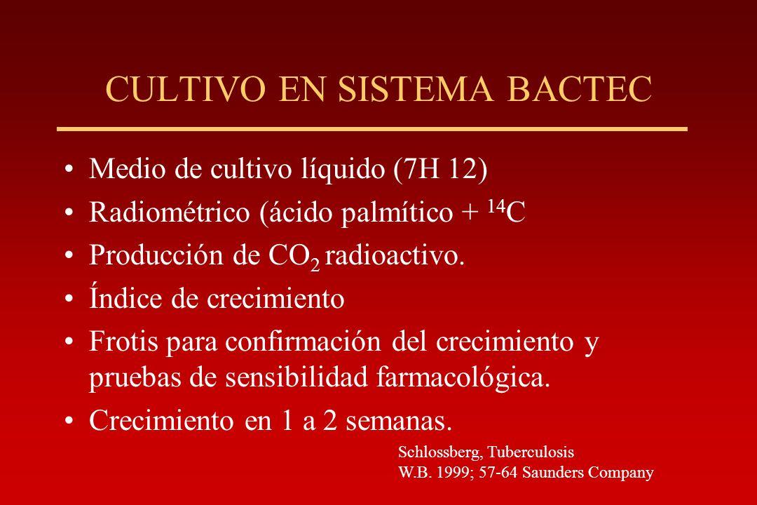 CULTIVO EN SISTEMA BACTEC Medio de cultivo líquido (7H 12) Radiométrico (ácido palmítico + 14 C Producción de CO 2 radioactivo. Índice de crecimiento