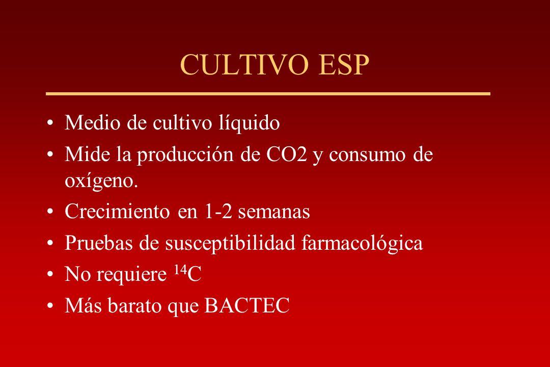 CULTIVO ESP Medio de cultivo líquido Mide la producción de CO2 y consumo de oxígeno. Crecimiento en 1-2 semanas Pruebas de susceptibilidad farmacológi