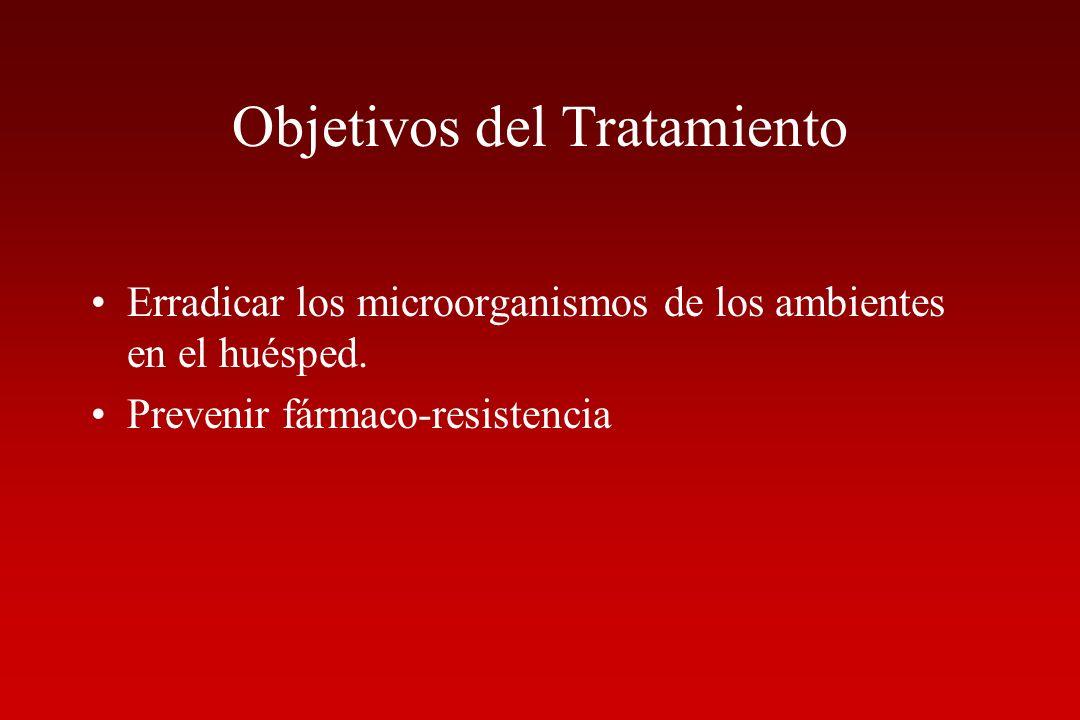 Objetivos del Tratamiento Erradicar los microorganismos de los ambientes en el huésped. Prevenir fármaco-resistencia
