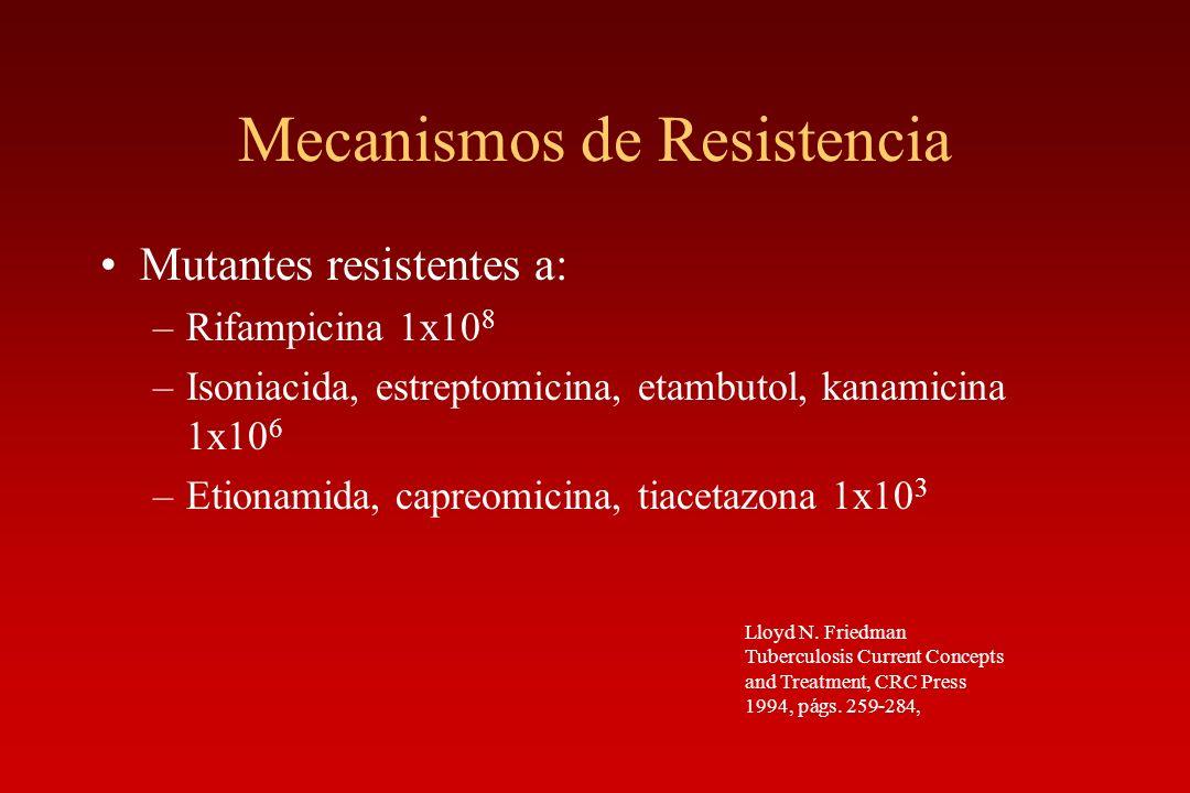 Mecanismos de Resistencia Mutantes resistentes a: –Rifampicina 1x10 8 –Isoniacida, estreptomicina, etambutol, kanamicina 1x10 6 –Etionamida, capreomic