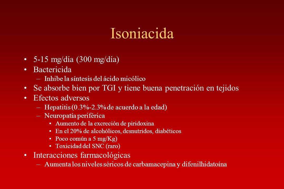 Isoniacida 5-15 mg/día (300 mg/día) Bactericida –Inhibe la síntesis del ácido micólico Se absorbe bien por TGI y tiene buena penetración en tejidos Ef