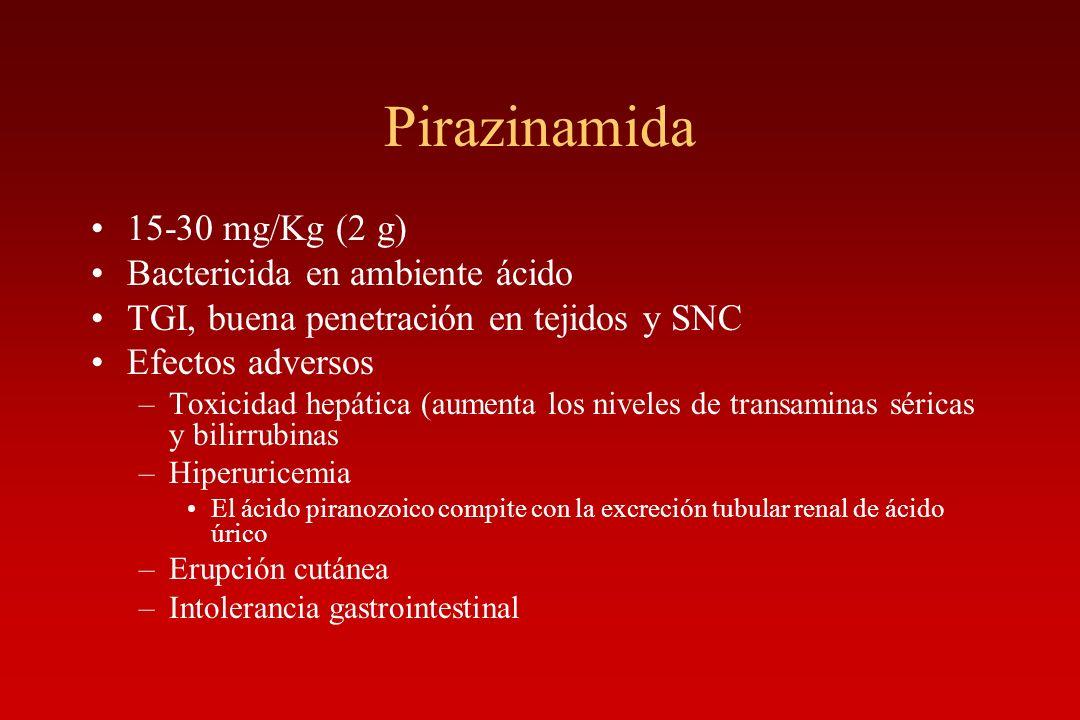 Pirazinamida 15-30 mg/Kg (2 g) Bactericida en ambiente ácido TGI, buena penetración en tejidos y SNC Efectos adversos –Toxicidad hepática (aumenta los