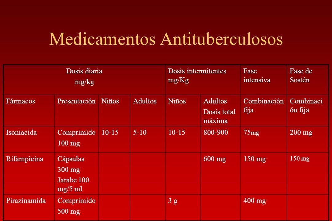 Medicamentos Antituberculosos Dosis diaria mg/kg Dosis intermitentes mg/Kg Fase intensiva Fase de Sostén FármacosPresentaciónNiñosAdultosNiñosAdultos