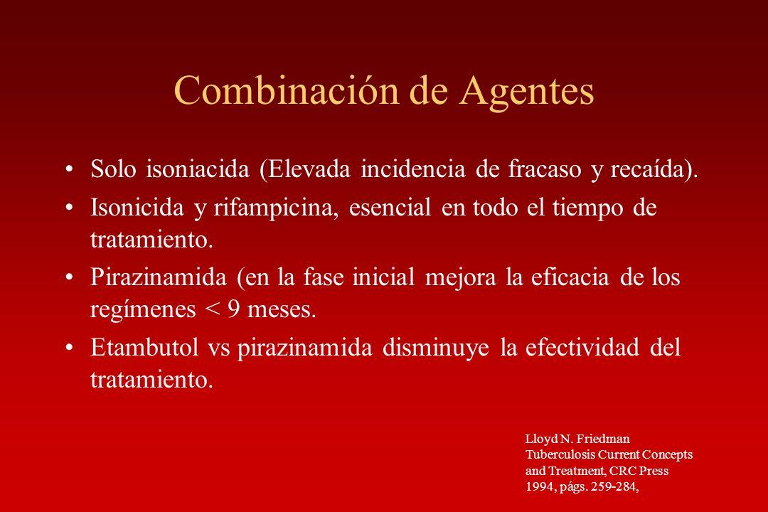 Combinación de Agentes Solo isoniacida (Elevada incidencia de fracaso y recaída). Isonicida y rifampicina, esencial en todo el tiempo de tratamiento.