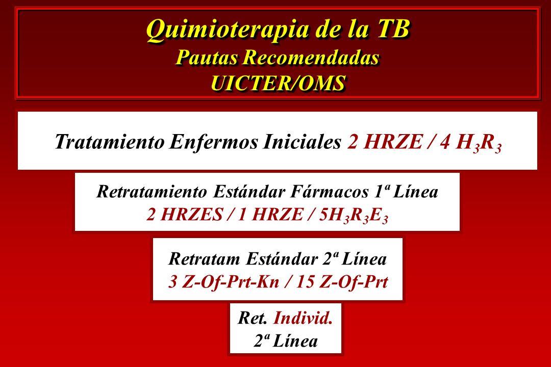 Quimioterapia de la TB Pautas Recomendadas UICTER/OMS Tratamiento Enfermos Iniciales2 HRZE / 4 H 3 R 3 Retratamiento Estándar Fármacos 1ª Línea 2 HRZE