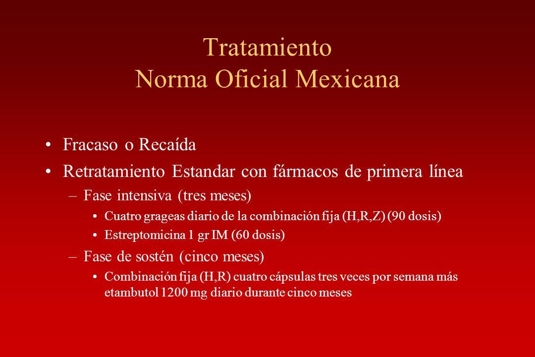 Tratamiento Norma Oficial Mexicana Fracaso o Recaída Retratamiento Estandar con fármacos de primera línea –Fase intensiva (tres meses) Cuatro grageas