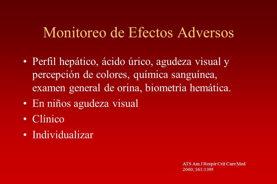 Monitoreo de Efectos Adversos Perfil hepático, ácido úrico, agudeza visual y percepción de colores, química sanguínea, examen general de orina, biomet