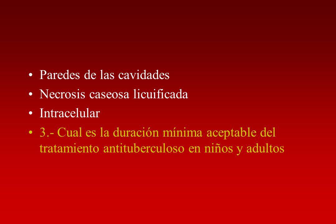 Paredes de las cavidades Necrosis caseosa licuificada Intracelular 3.- Cual es la duración mínima aceptable del tratamiento antituberculoso en niños y
