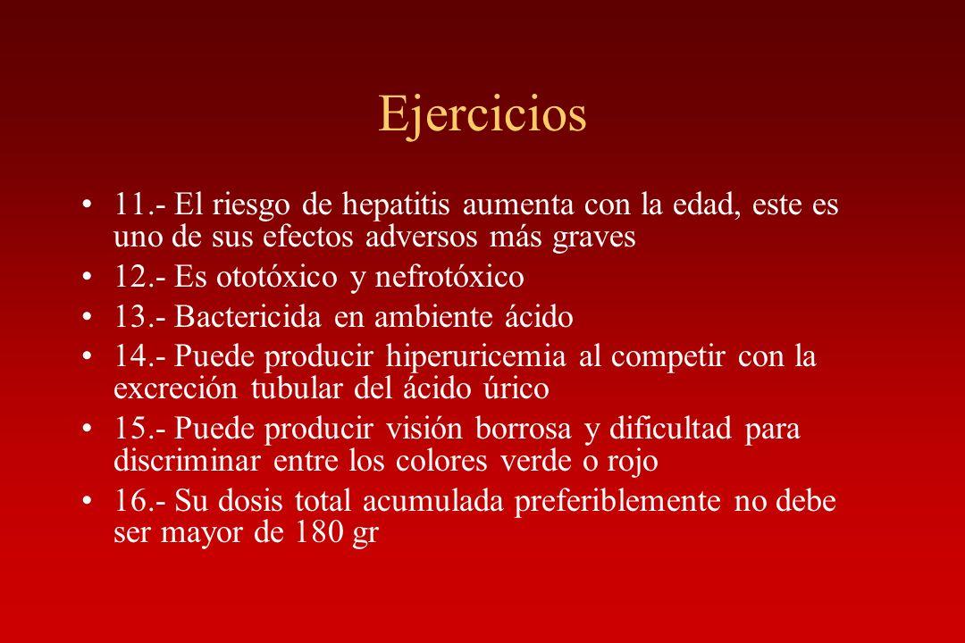 Ejercicios 11.- El riesgo de hepatitis aumenta con la edad, este es uno de sus efectos adversos más graves 12.- Es ototóxico y nefrotóxico 13.- Bacter