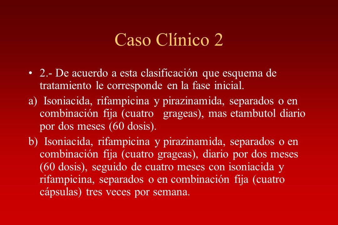 Caso Clínico 2 2.- De acuerdo a esta clasificación que esquema de tratamiento le corresponde en la fase inicial. a) Isoniacida, rifampicina y pirazina