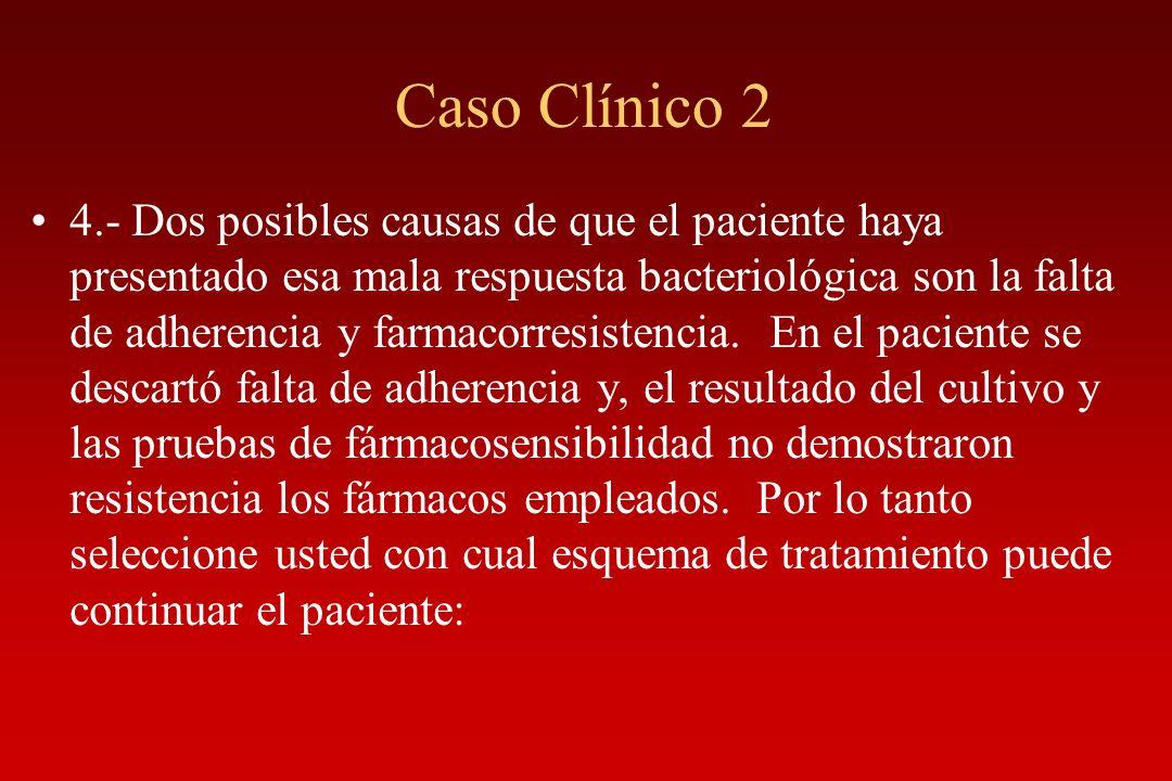 Caso Clínico 2 4.- Dos posibles causas de que el paciente haya presentado esa mala respuesta bacteriológica son la falta de adherencia y farmacorresis
