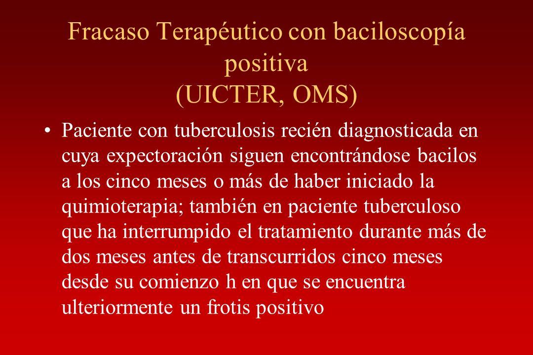 Fracaso Terapéutico con baciloscopía positiva (UICTER, OMS) Paciente con tuberculosis recién diagnosticada en cuya expectoración siguen encontrándose