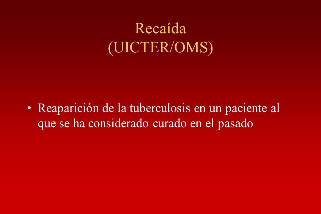 Recaída (UICTER/OMS) Reaparición de la tuberculosis en un paciente al que se ha considerado curado en el pasado
