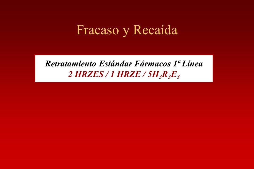 Fracaso y Recaída Retratamiento Estándar Fármacos 1ª Línea 2 HRZES / 1 HRZE / 5H 3 R 3 E 3