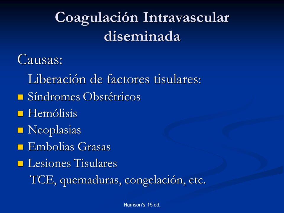 Harrison's 15 ed. Coagulación Intravascular diseminada Causas: Liberación de factores tisulares : Síndromes Obstétricos Síndromes Obstétricos Hemólisi