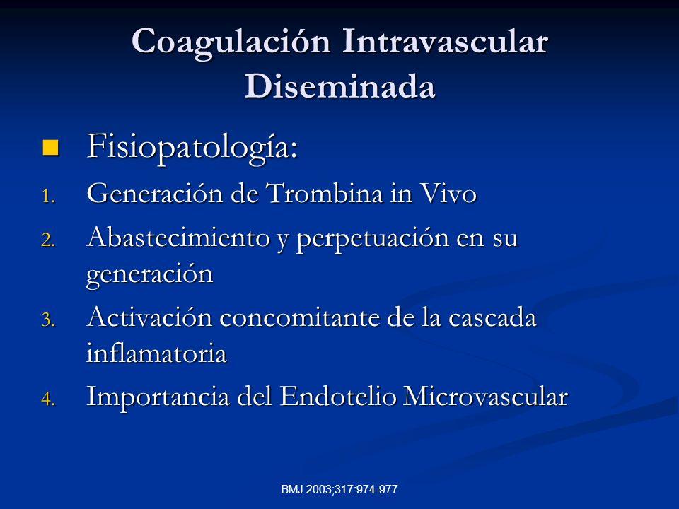 BMJ 2003;317:974-977 Coagulación Intravascular Diseminada Fisiopatología: Fisiopatología: 1. Generación de Trombina in Vivo 2. Abastecimiento y perpet