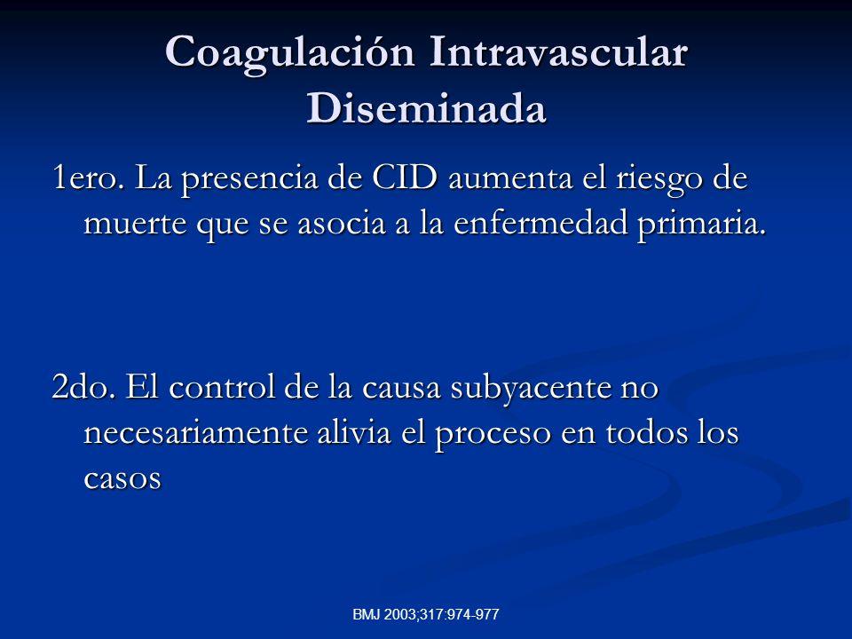 BMJ 2003;317:974-977 Coagulación Intravascular Diseminada 1ero. La presencia de CID aumenta el riesgo de muerte que se asocia a la enfermedad primaria