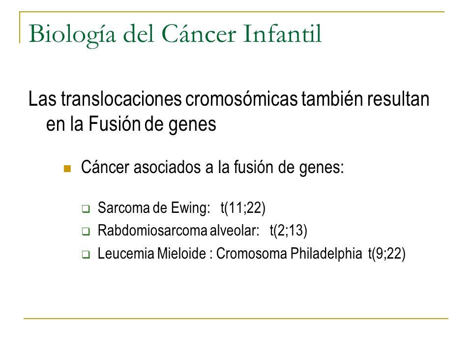 Biología del Cáncer Infantil Las translocaciones cromosómicas también resultan en la Fusión de genes Cáncer asociados a la fusión de genes: Sarcoma de