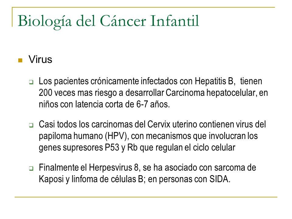 Biología del Cáncer Infantil Virus Los pacientes crónicamente infectados con Hepatitis B, tienen 200 veces mas riesgo a desarrollar Carcinoma hepatoce